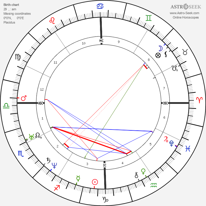 Andrew Johnson - Astrology Natal Birth Chart