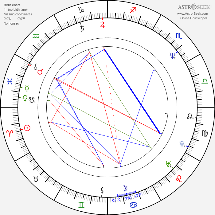 Andrew Lau - Astrology Natal Birth Chart