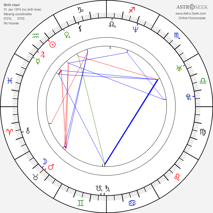 Andrew Lockington - Astrology Natal Birth Chart