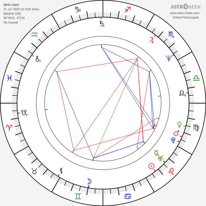 Andrew Marr - Astrology Natal Birth Chart