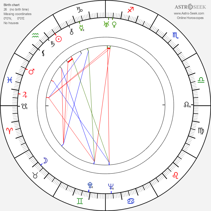 Andrew Marton - Astrology Natal Birth Chart