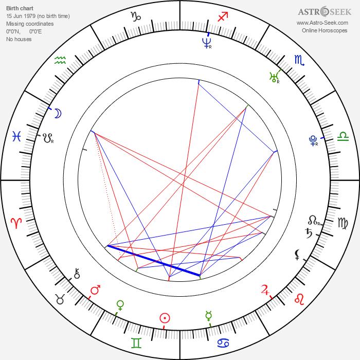 Andrew McNair - Astrology Natal Birth Chart