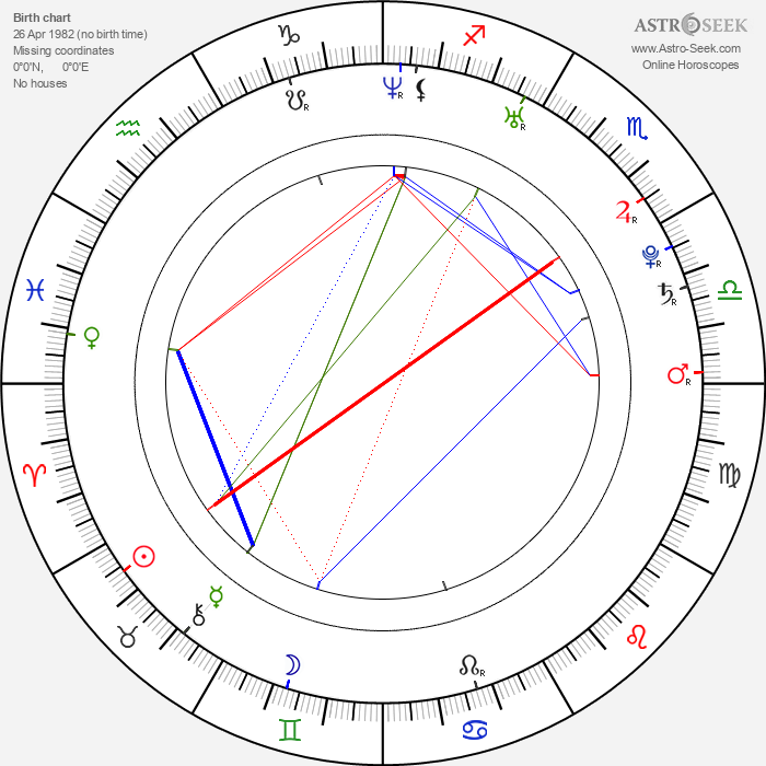 Andrew Merkelbach - Astrology Natal Birth Chart