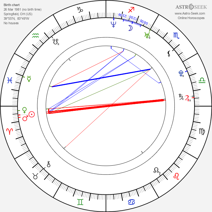 Andrew Moorman - Astrology Natal Birth Chart