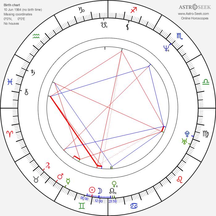 Andrew Niccol - Astrology Natal Birth Chart