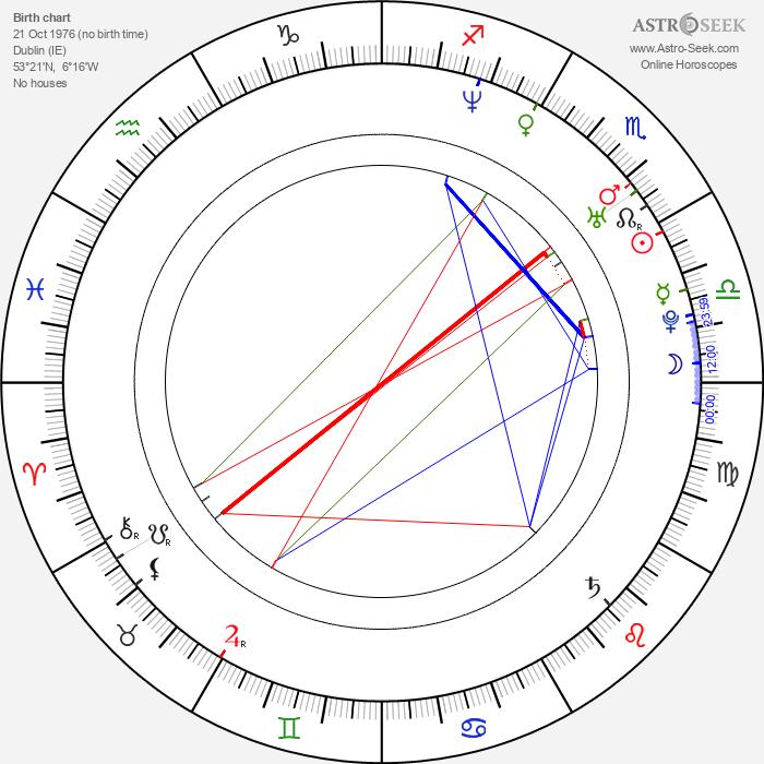 Andrew Scott - Astrology Natal Birth Chart