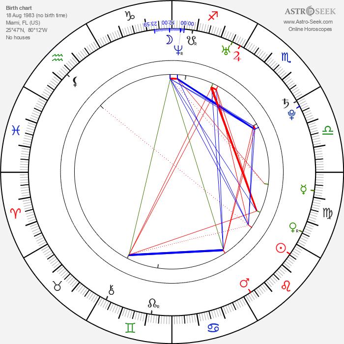 Andrew Shim - Astrology Natal Birth Chart