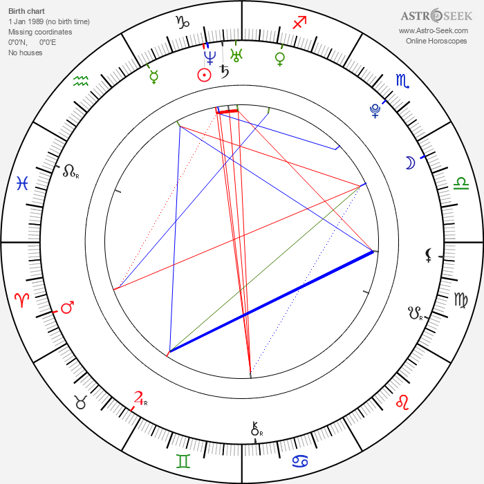 Andrew Simpson - Astrology Natal Birth Chart