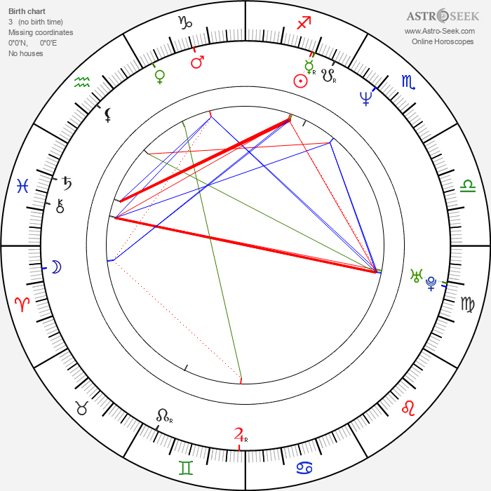 Andrew Stanton - Astrology Natal Birth Chart