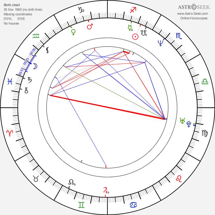 Andrew Tiernan - Astrology Natal Birth Chart