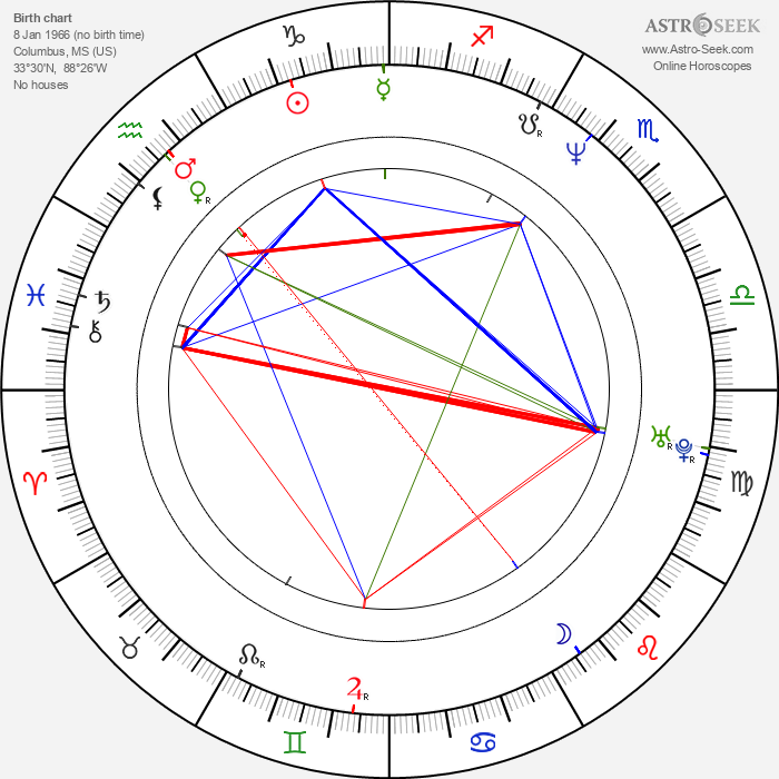 Andrew Wood - Astrology Natal Birth Chart