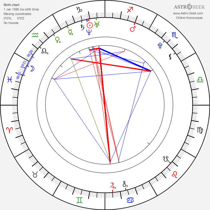 Andrey Khalimon - Astrology Natal Birth Chart