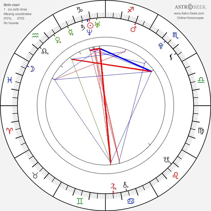 Andrey Khalimon - Astrology Natal Birth Chart