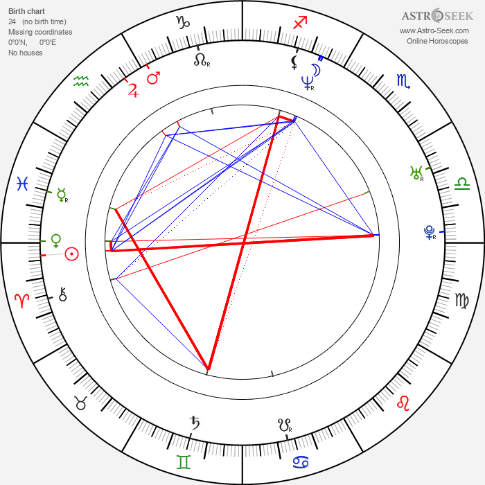Andrey Merzlikin - Astrology Natal Birth Chart
