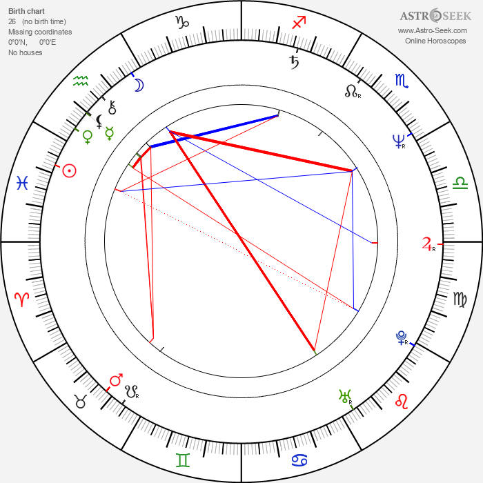 Andrey Nekrasov - Astrology Natal Birth Chart