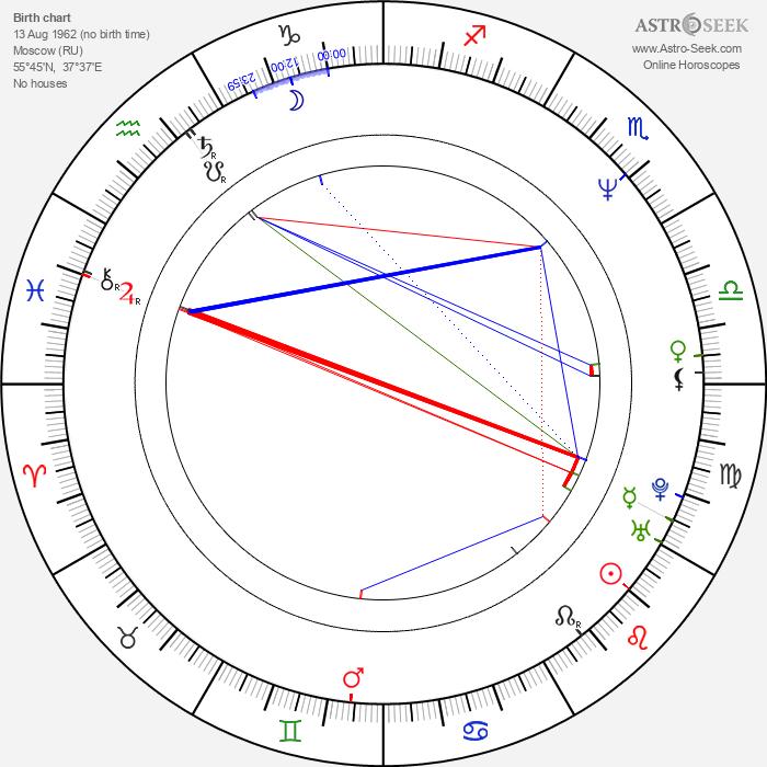 Andrey Sokolov 1962 - Astrology Natal Birth Chart