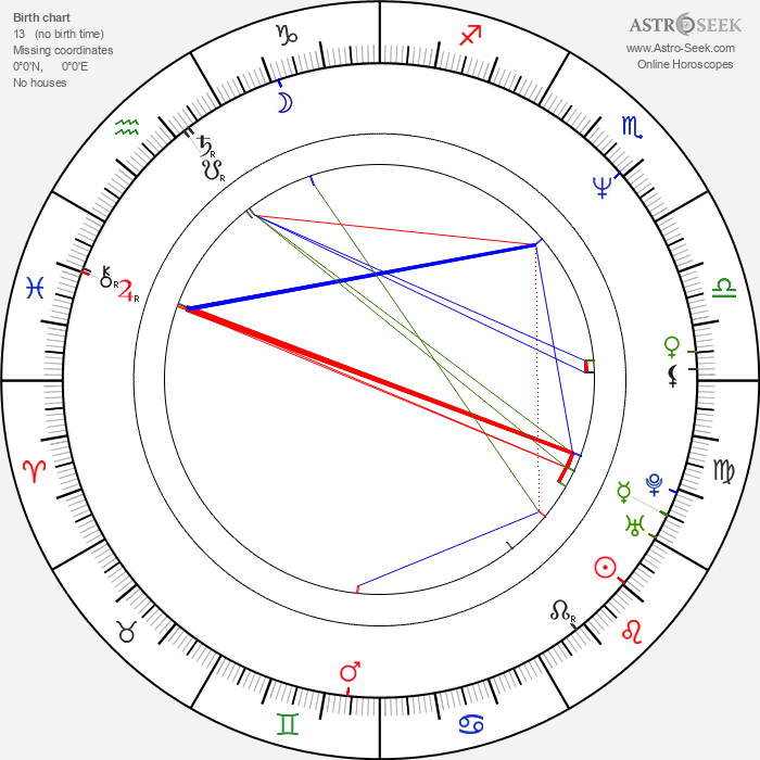 Andrey Sokolov 1962 - Astrology Natal Birth Chart