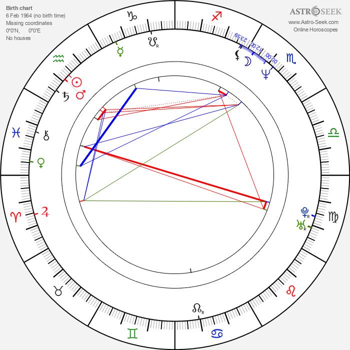 Andrey Zvyagintsev - Astrology Natal Birth Chart