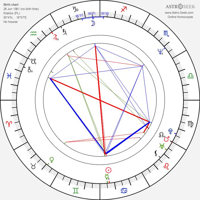 Andrzej Celiński - Astrology Natal Birth Chart