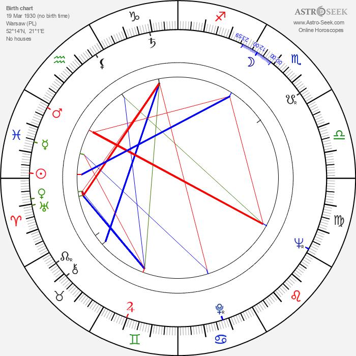 Andrzej Czekalski - Astrology Natal Birth Chart