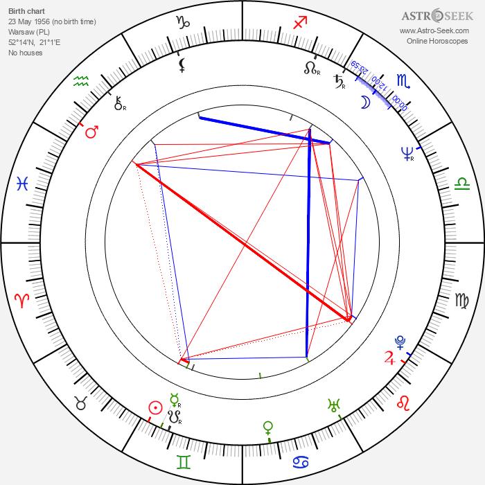 Andrzej Debski - Astrology Natal Birth Chart