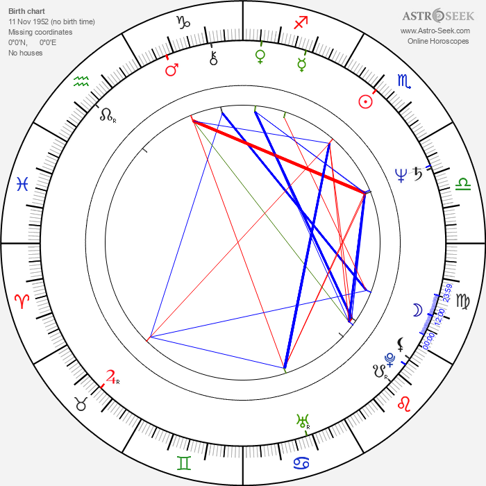 Andrzej Golejewski - Astrology Natal Birth Chart