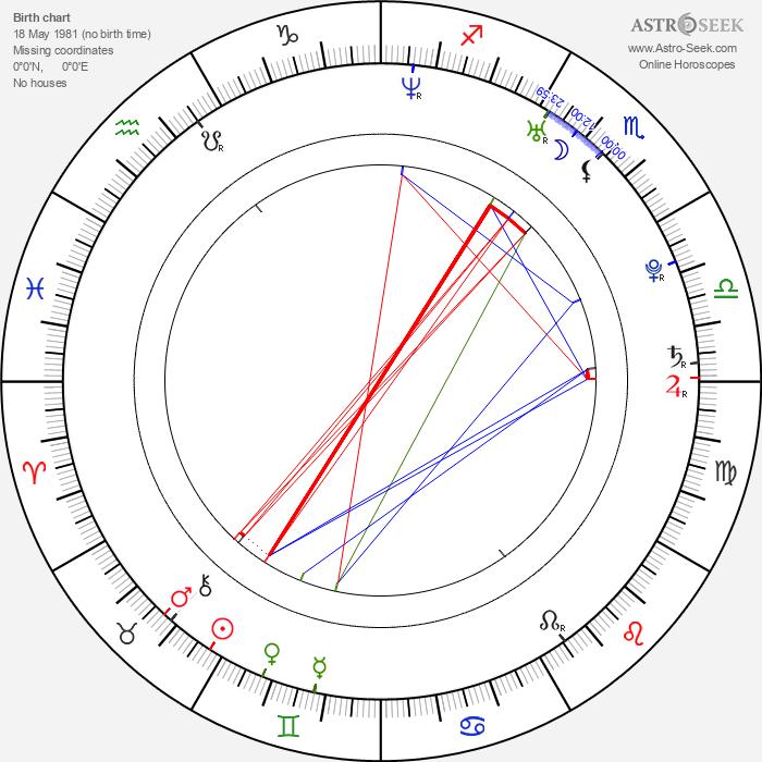 Andrzej Hausner - Astrology Natal Birth Chart