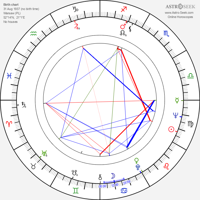 Andrzej Herder - Astrology Natal Birth Chart