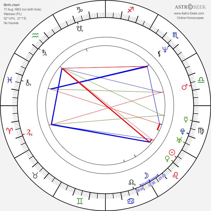 Andrzej Jakimowski - Astrology Natal Birth Chart