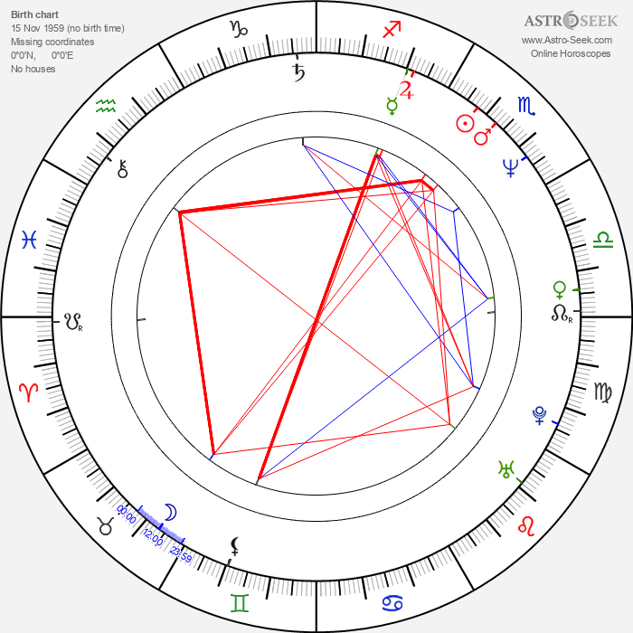 Andrzej Krucz - Astrology Natal Birth Chart