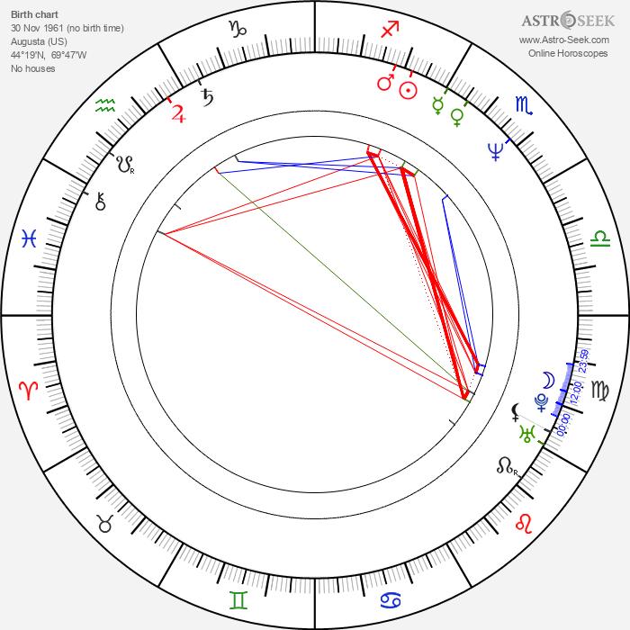 Andrzej Krukowski - Astrology Natal Birth Chart