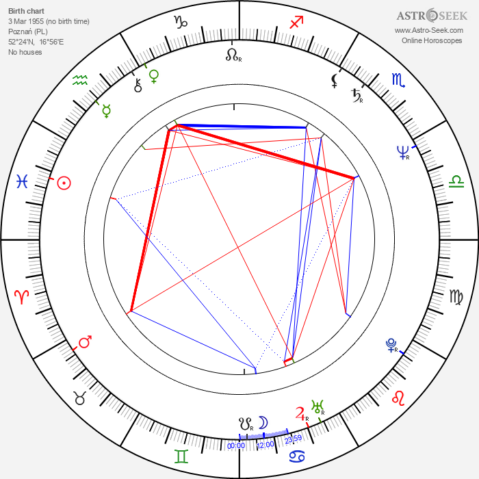 Andrzej Maleszka - Astrology Natal Birth Chart