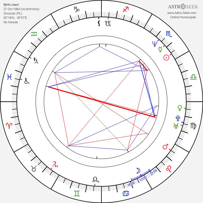 Andrzej Mastalerz - Astrology Natal Birth Chart