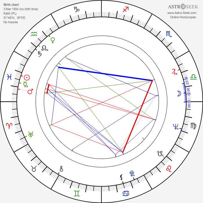 Andrzej May - Astrology Natal Birth Chart