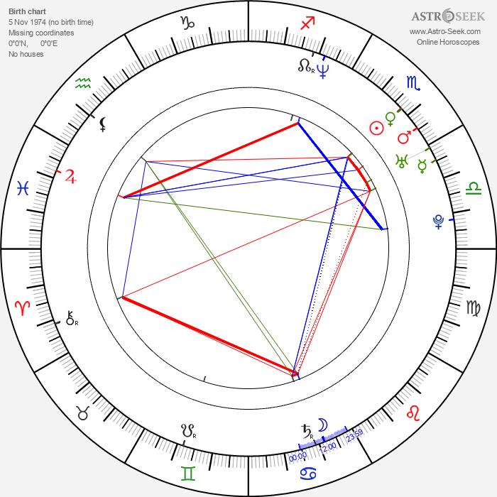 Andrzej Nejman - Astrology Natal Birth Chart