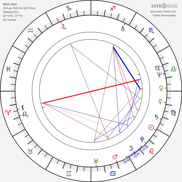 Andrzej Precigs - Astrology Natal Birth Chart