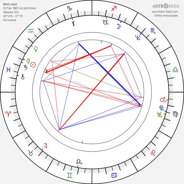 Andrzej Saramonowicz - Astrology Natal Birth Chart