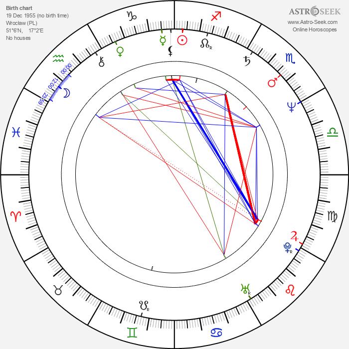 Andrzej Sekula - Astrology Natal Birth Chart