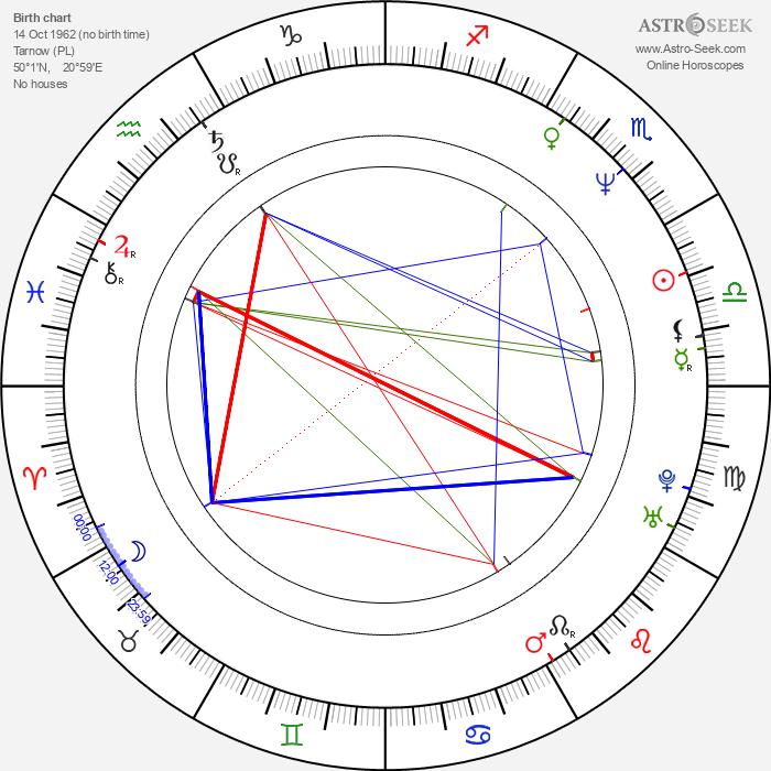 Andrzej Zielinski - Astrology Natal Birth Chart