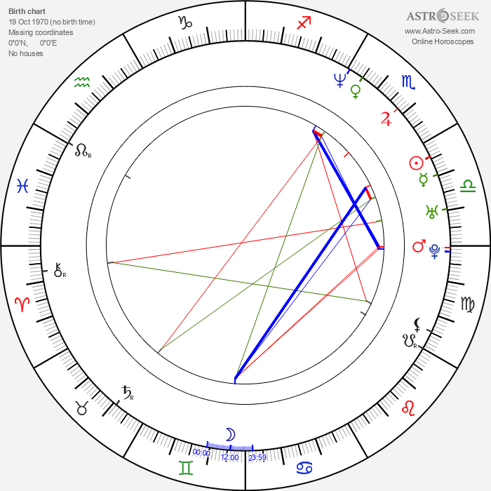 Andy Comeau - Astrology Natal Birth Chart