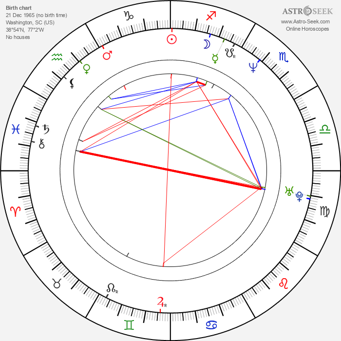 Andy Dick - Astrology Natal Birth Chart