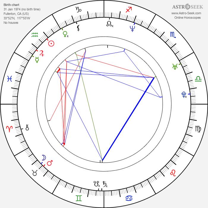 Andy Garfield - Astrology Natal Birth Chart