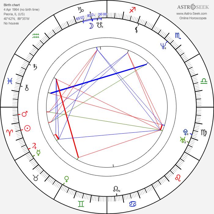 Andy Kreiss - Astrology Natal Birth Chart