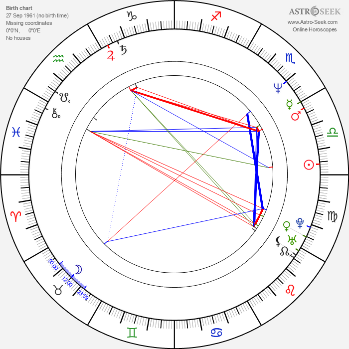 Andy Lau - Astrology Natal Birth Chart