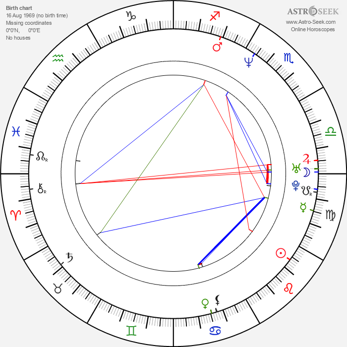 Andy Milder - Astrology Natal Birth Chart