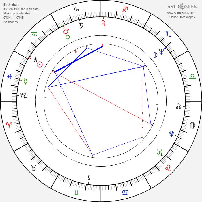 Andy Moog - Astrology Natal Birth Chart