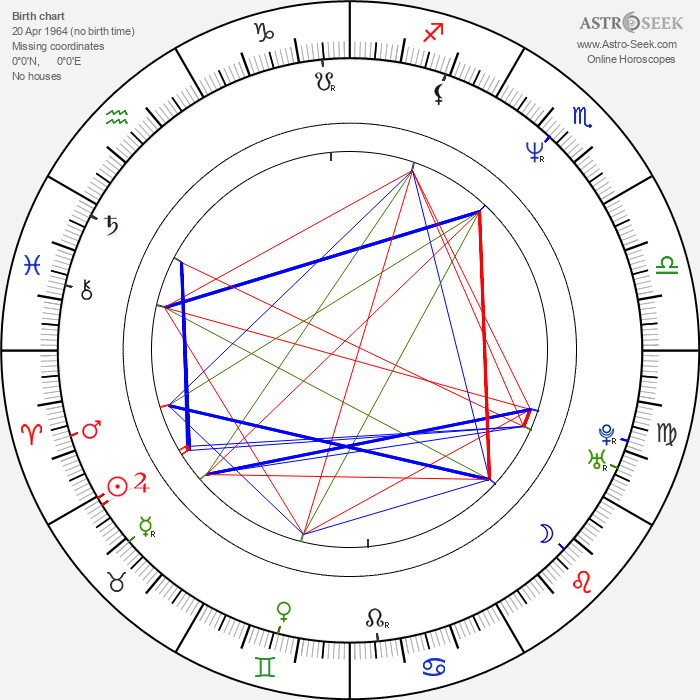 Andy Serkis - Astrology Natal Birth Chart