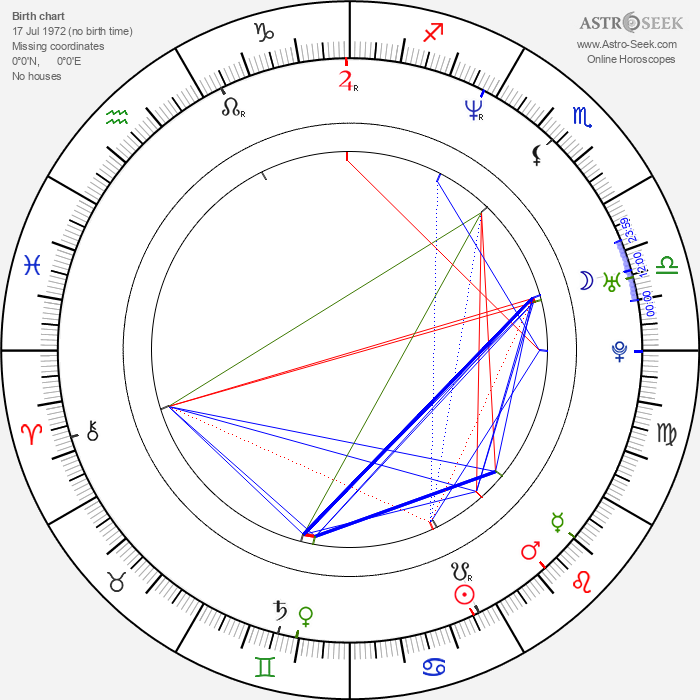 Andy Whitfield - Astrology Natal Birth Chart