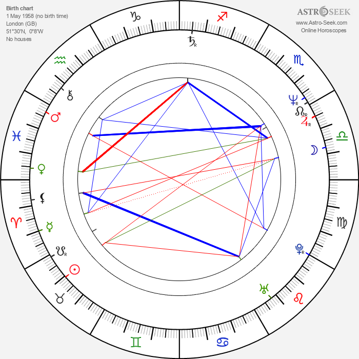 Andy Wilson - Astrology Natal Birth Chart