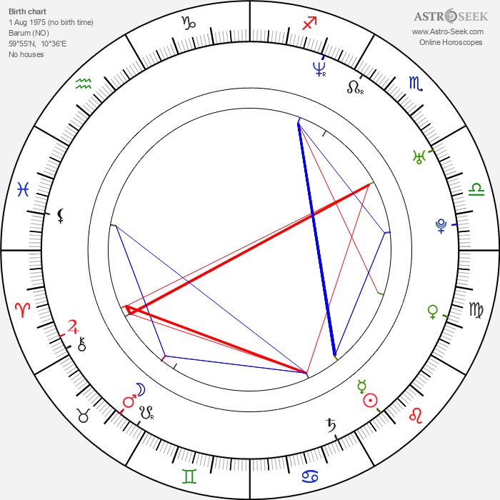 Ane Dahl Torp - Astrology Natal Birth Chart